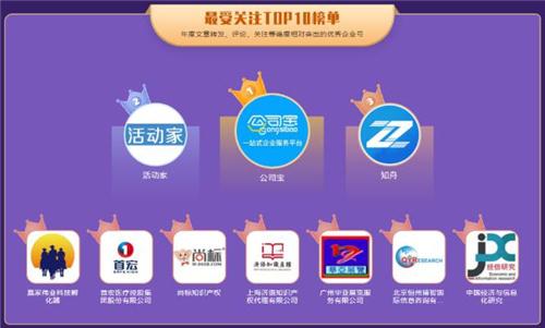 """公司宝入选创头条企业号""""年度最受关注TOP10榜单"""""""