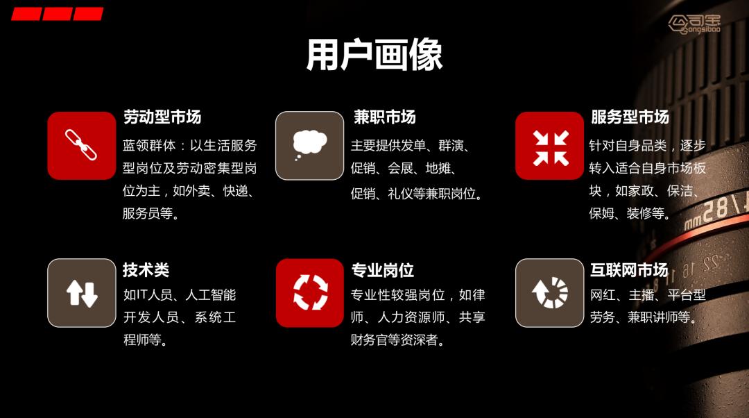 https://gsb-up.oss-cn-beijing.aliyuncs.com/article/content/images/2021-04-19/1618812080285.jpg