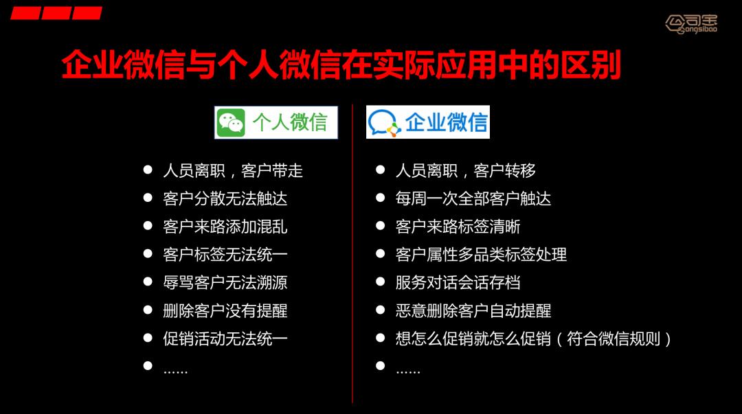 2021數智企服行業峰會【北京站】圓滿結束!