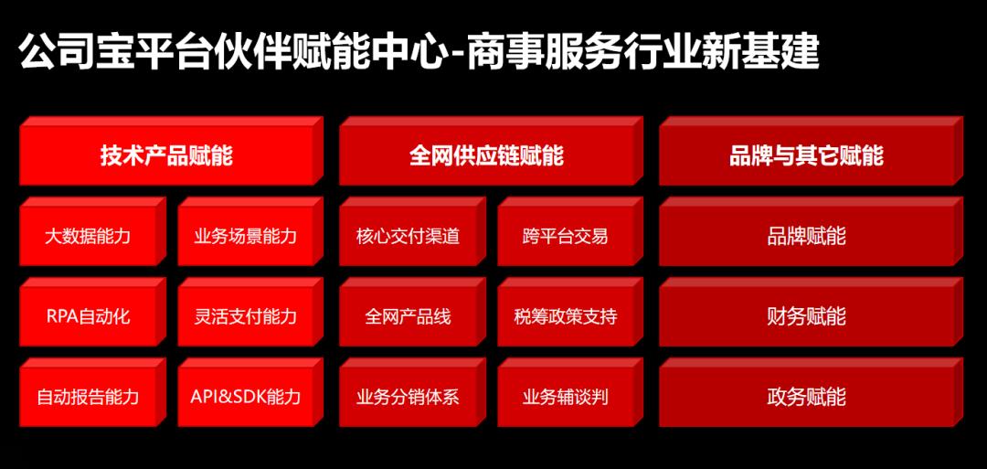 https://gsb-up.oss-cn-beijing.aliyuncs.com/article/content/images/2021-10-14/1634178699555.jpg